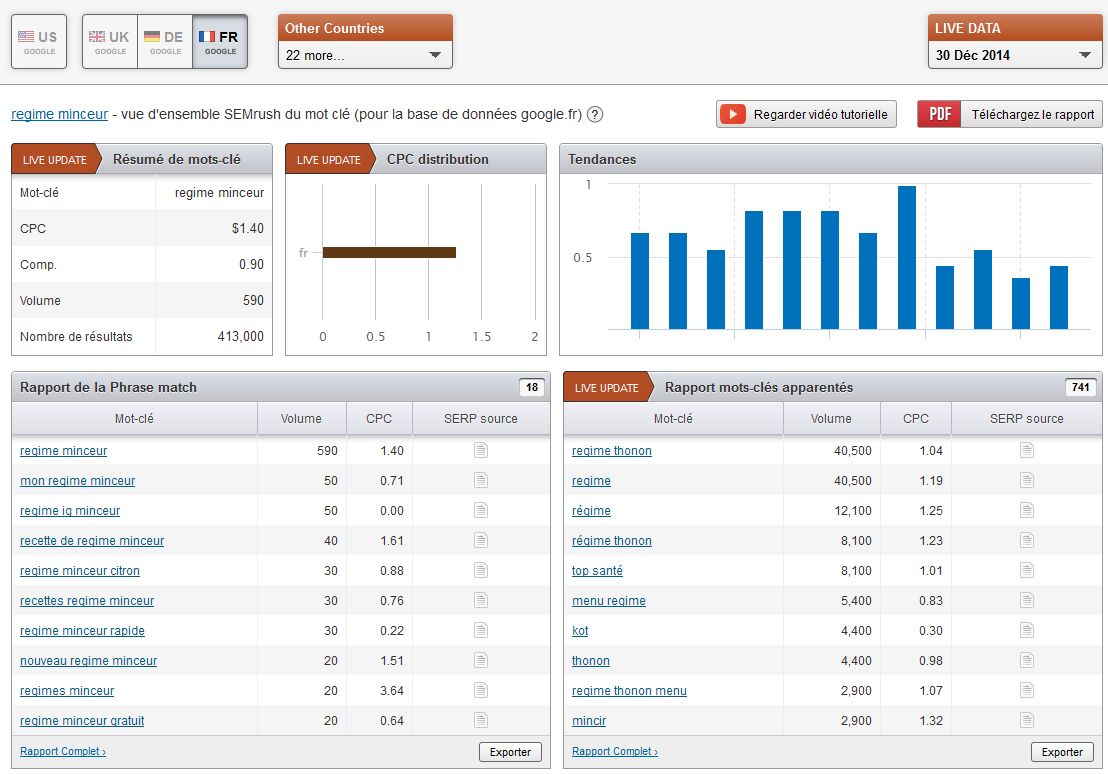 Capture-semrush